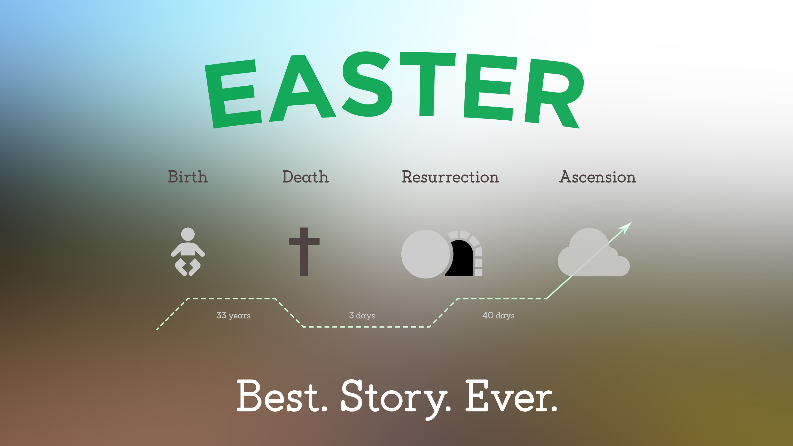 Happy-Easter-Sermons