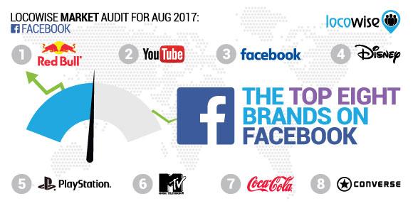Image result for brands on facebook